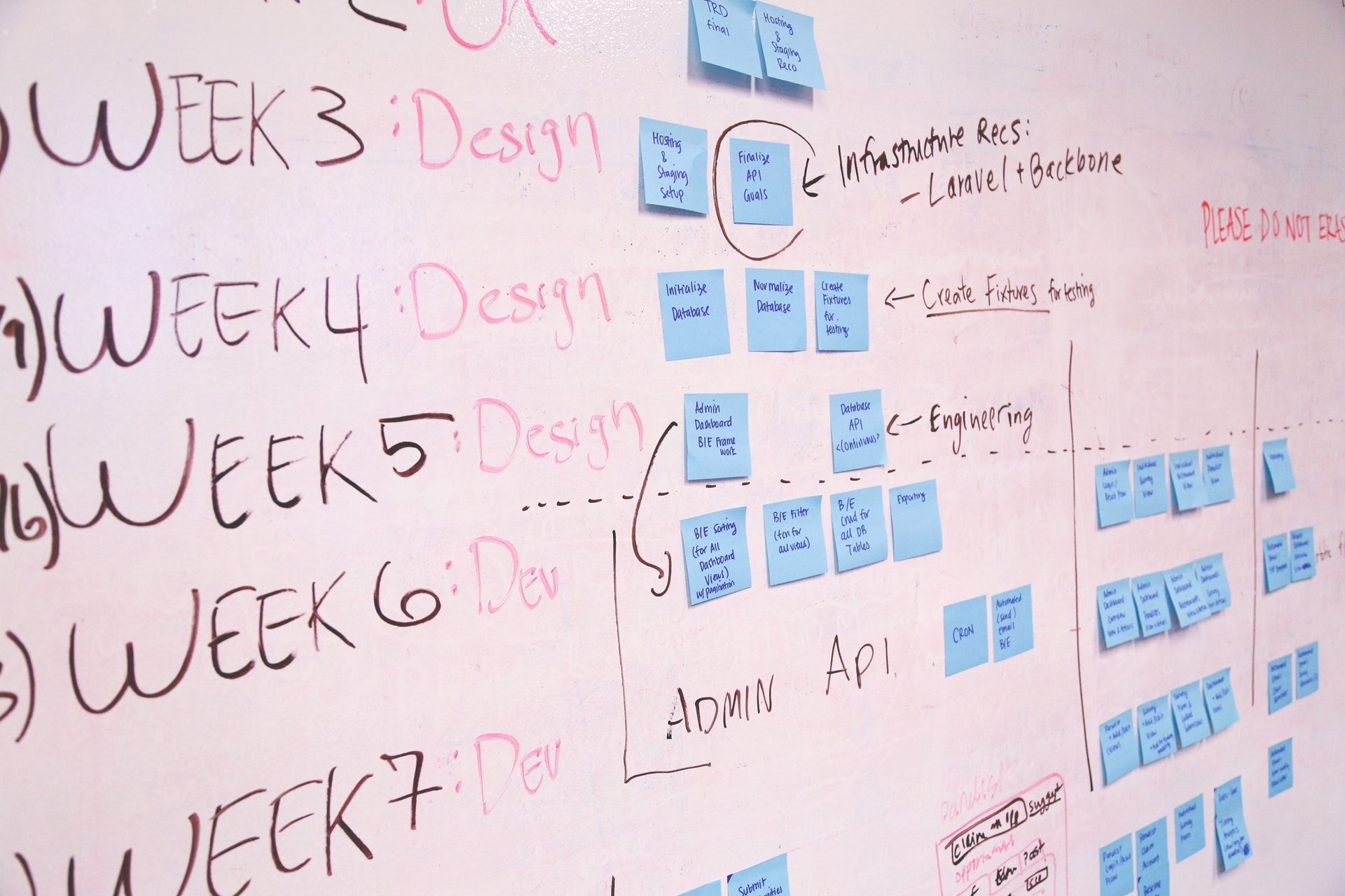 5 Project Management Keys for a Successful Website Development Project