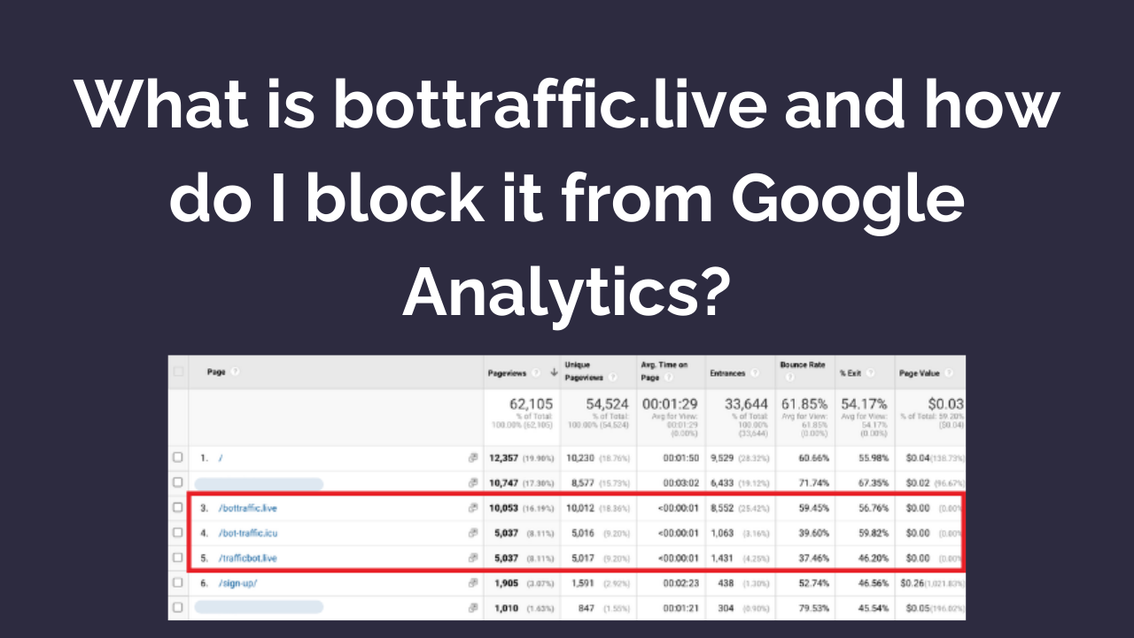 What is bottraffic.live and how do I block it from Google Analytics?