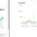 screenshot of Google Analytics displaying two graphs of bot traffic.